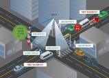 서울시, 상암에 세계 최초 5G 융합 '자율협력주행 테스트베드' 조성